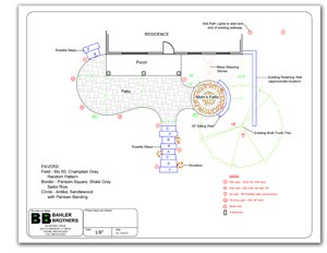 alliance outdoor lighting wiring diagram a place for everyone paver patio installation  paver patio installation